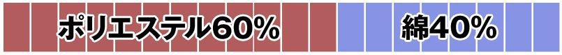 ポリエステル60%・綿40%